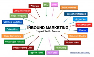 inbound-marketing-300x184
